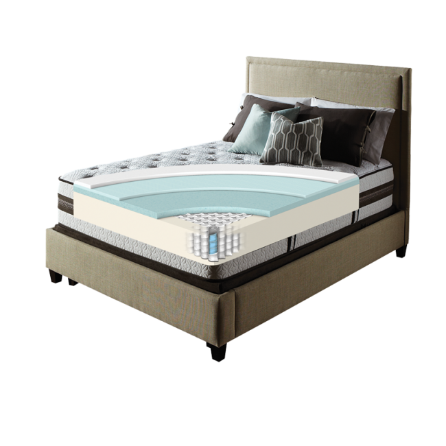 Iseries profiles prevelance extra firm mattress by serta for Serta iseries